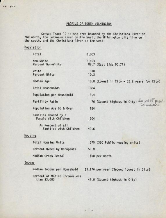 Demographic profile of South Wilmington, circa 1968